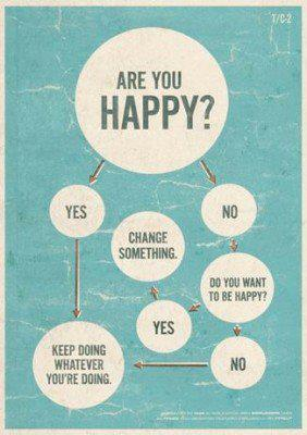 Happy flowchart